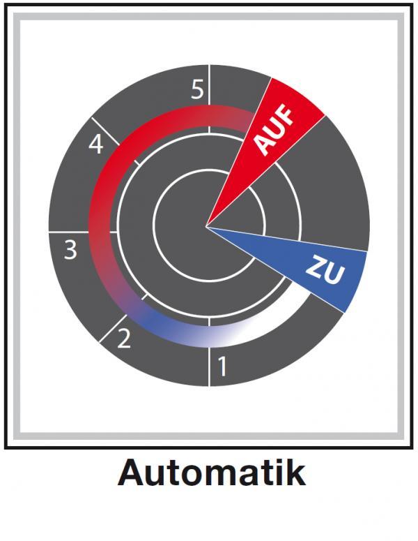 ... HARK GmbH u0026 Co.KG Duisburg -Rheinhausen. Der richtige Weg zu Ihrem